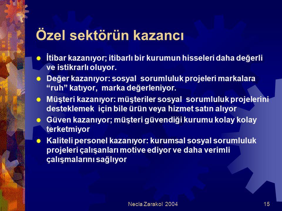Necla Zarakol 200415 Özel sektörün kazancı  İtibar kazanıyor; itibarlı bir kurumun hisseleri daha değerli ve istikrarlı oluyor.  Değer kazanıyor: so
