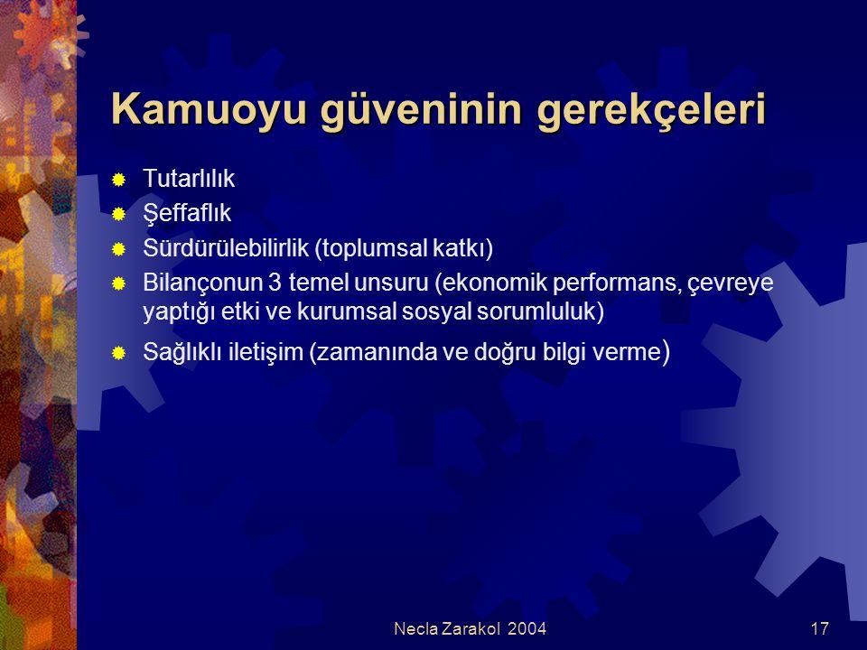 Necla Zarakol 200417 Kamuoyu güveninin gerekçeleri  Tutarlılık  Şeffaflık  Sürdürülebilirlik (toplumsal katkı)  Bilançonun 3 temel unsuru (ekonomi