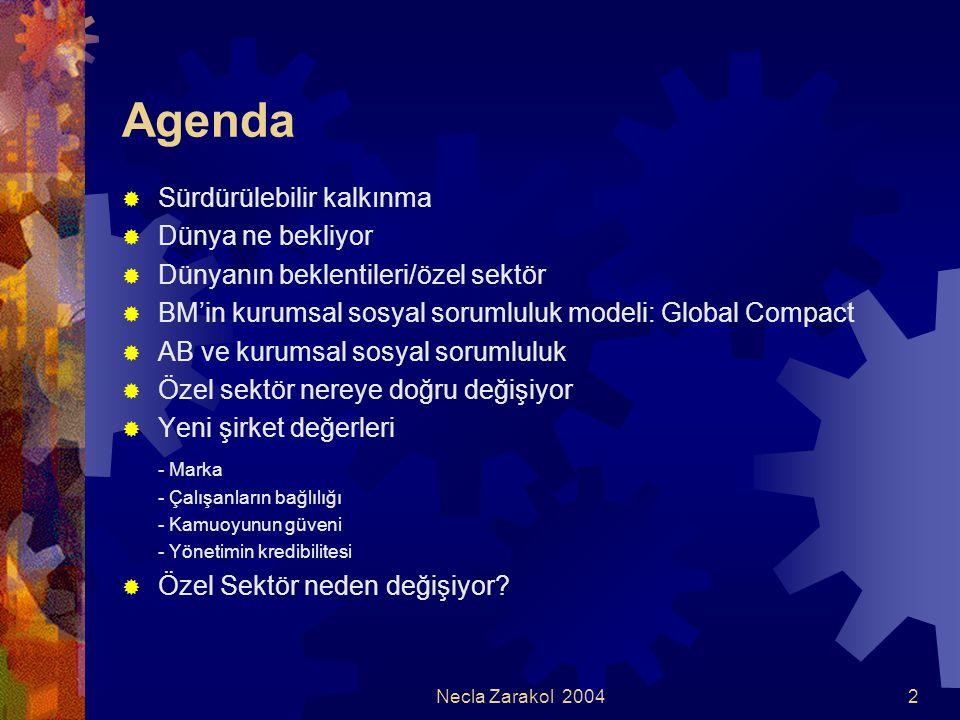 Necla Zarakol 20043 Agenda (devam)  Özel Sektörün Kazancı  Bilançonun Yeni Aktifleri  Kamuoyu Güveninin Gerekçeleri  Kurumsal Sosyal Sorumluluk  Kurumun İç Çevresi ve Sosyal Sorumluluk  Kurumun Dış Çevresi ve Sosyal Sorumluluk  Kurumun Uluslararası Çevresi ve Sosyal Sorumluluk  Kurumsal Marka Değerlerinin Bileşenleri  Kalıcı Olmanın Koşulları  Özel Sektör STK İlişkisi  Özel Sektör STK İşbirliği Modelleri