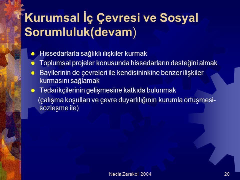 Necla Zarakol 200420 Kurumsal İç Çevresi ve Sosyal Sorumluluk(devam)  Hissedarlarla sağlıklı ilişkiler kurmak  Toplumsal projeler konusunda hissedar