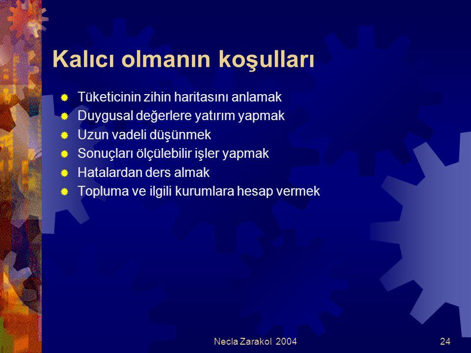 Necla Zarakol 200424 Kalıcı olmanın koşulları  Tüketicinin zihin haritasını anlamak  Duygusal değerlere yatırım yapmak  Uzun vadeli düşünmek  Sonu