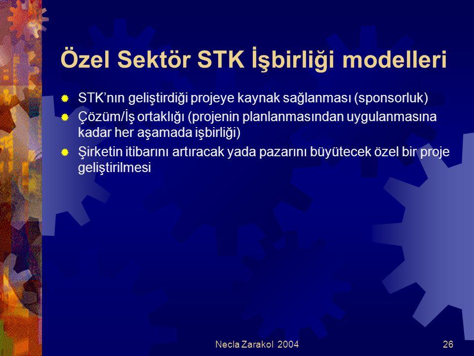 Necla Zarakol 200426 Özel Sektör STK İşbirliği modelleri  STK'nın geliştirdiği projeye kaynak sağlanması (sponsorluk)  Çözüm/İş ortaklığı (projenin