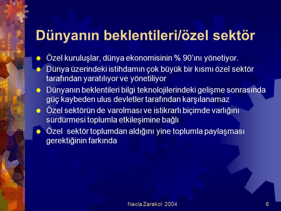 Necla Zarakol 20047 Birleşmiş Milletler Küresel İlkeler Sözleşmesi (Global Compact) kapsamındaki 9 temel ilke  İnsan hakları İlke 1: Etki alanları içinde evrensel insan haklarının korunmasına destek ve saygı gösterilmesi İlke 2: Kendi kuruluşlarının insan hakları ihlaline karışmamış olmalarının sağlanması  Çalışma kuralları İlke 3: Örgütlenme özgürlüğü ve toplu sözleşme haklarının etkin bir şekilde tanınması İlke 4: Her türlü zorlayıcı ve baskı altında çalıştırmanın engellenmesi İlke 5: Çocuk işçiliğinin etkin bir şekilde önüne geçilmesi İlke 6: İşe alma ve çalışma süreçlerinde ayrımcılığın önlenmesi  Çevre: İlke 7: Çevre ile ilgili konularda, zarar oluşmadan önleyici yaklaşımın desteklenmesi İlke 8: Daha etkin bir çevre sorumluluğunun yaygınlaştırılması için girişimde bulunulması İlke 9: Çevre dostu teknolojilerin geliştirilmesi ve yaygınlaştırılmasının özendirilmesi