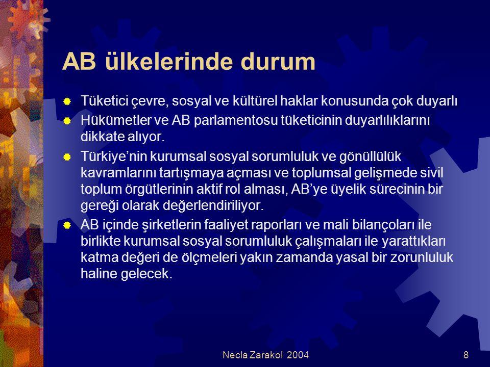 Necla Zarakol 20048 AB ülkelerinde durum  Tüketici çevre, sosyal ve kültürel haklar konusunda çok duyarlı  Hükümetler ve AB parlamentosu tüketicinin