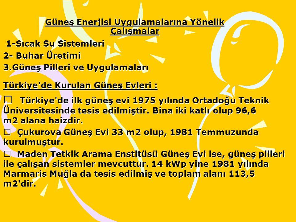 Güneş Enerjisi Uygulamalarına Yönelik Çalışmalar 1-Sıcak Su Sistemleri 1-Sıcak Su Sistemleri 2- Buhar Üretimi 3.Güneş Pilleri ve Uygulamaları Türkiye de Kurulan Güneş Evleri :  Türkiye de ilk güneş evi 1975 yılında Ortadoğu Teknik Üniversitesinde tesis edilmiştir.