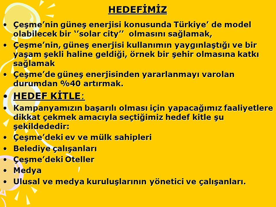 HEDEFİMİZ Çeşme'nin güneş enerjisi konusunda Türkiye' de model olabilecek bir ''solar city'' olmasını sağlamak,Çeşme'nin güneş enerjisi konusunda Türkiye' de model olabilecek bir ''solar city'' olmasını sağlamak, Çeşme'nin, güneş enerjisi kullanımın yaygınlaştığı ve bir yaşam şekli haline geldiği, örnek bir şehir olmasına katkı sağlamakÇeşme'nin, güneş enerjisi kullanımın yaygınlaştığı ve bir yaşam şekli haline geldiği, örnek bir şehir olmasına katkı sağlamak Çeşme'de güneş enerjisinden yararlanmayı varolan durumdan %40 artırmak.Çeşme'de güneş enerjisinden yararlanmayı varolan durumdan %40 artırmak.