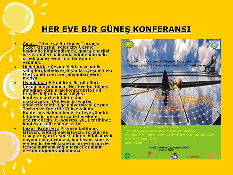 HER EVE BİR GÜNEŞ KONFERANSI Amaç : Her Eve Bir Güneş projesi hedef kitlesini solar city Çeşme hakkında bilgilendirmek, güneş enerjisi ve sistemleri hakkında bilgilendirmek, örnek güneş evlerinin tanıtımını yapmak.Amaç : Her Eve Bir Güneş projesi hedef kitlesini solar city Çeşme hakkında bilgilendirmek, güneş enerjisi ve sistemleri hakkında bilgilendirmek, örnek güneş evlerinin tanıtımını yapmak.