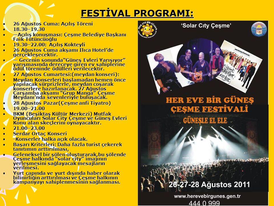 FESTİVAL PROGRAMI: 26 Ağustos Cuma: Açılış Töreni26 Ağustos Cuma: Açılış Töreni 18.30–19.3018.30–19.30 —Açılış konuşması: Çeşme Belediye Başkanı Faik Tütüncüoğlu—Açılış konuşması: Çeşme Belediye Başkanı Faik Tütüncüoğlu 19.30–22.00: Açılış Kokteyli19.30–22.00: Açılış Kokteyli 26 Ağustos Cuma akşamı Ilıca Hotel'de gerçekleşecektir.26 Ağustos Cuma akşamı Ilıca Hotel'de gerçekleşecektir.