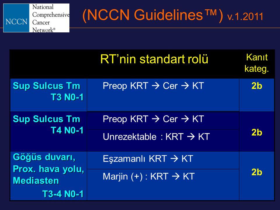 (NCCN Guidelines™) v.1.2011 RT'nin standart rolü Kanıt kateg. Sup Sulcus Tm T3 N0-1 Preop KRT  Cer  KT2b Sup Sulcus Tm T4 N0-1 Preop KRT  Cer  KT