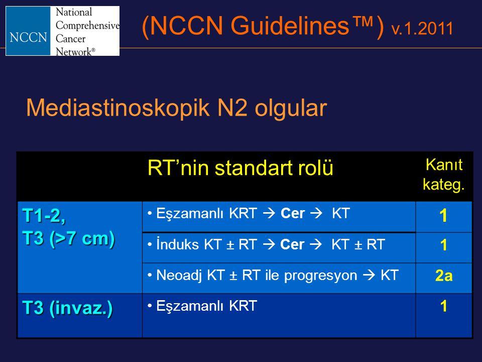 (NCCN Guidelines™) v.1.2011 RT'nin standart rolü Kanıt kateg.T1-2, T3 (>7 cm) Eşzamanlı KRT  Cer  KT 1 İnduks KT ± RT  Cer  KT ± RT 1 Neoadj KT ±