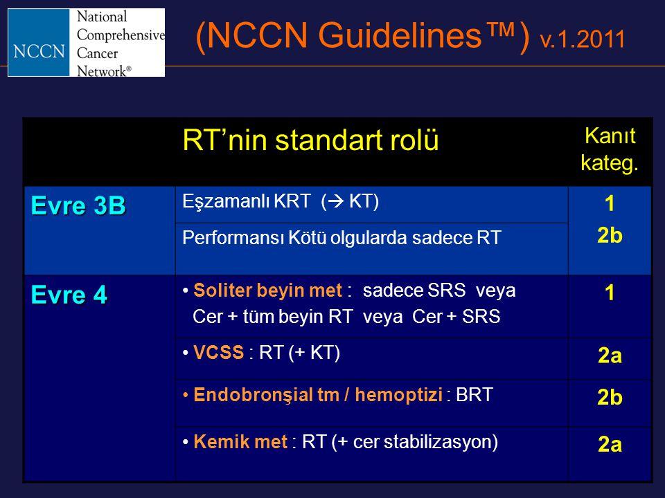 (NCCN Guidelines™) v.1.2011 RT'nin standart rolü Kanıt kateg. Evre 3B Eşzamanlı KRT (  KT) 1 2b Performansı Kötü olgularda sadece RT Evre 4 Soliter b