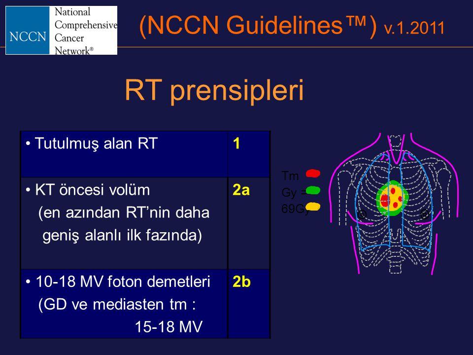 (NCCN Guidelines™) v.1.2011 Tutulmuş alan RT1 KT öncesi volüm (en azından RT'nin daha geniş alanlı ilk fazında) 2a 10-18 MV foton demetleri (GD ve med