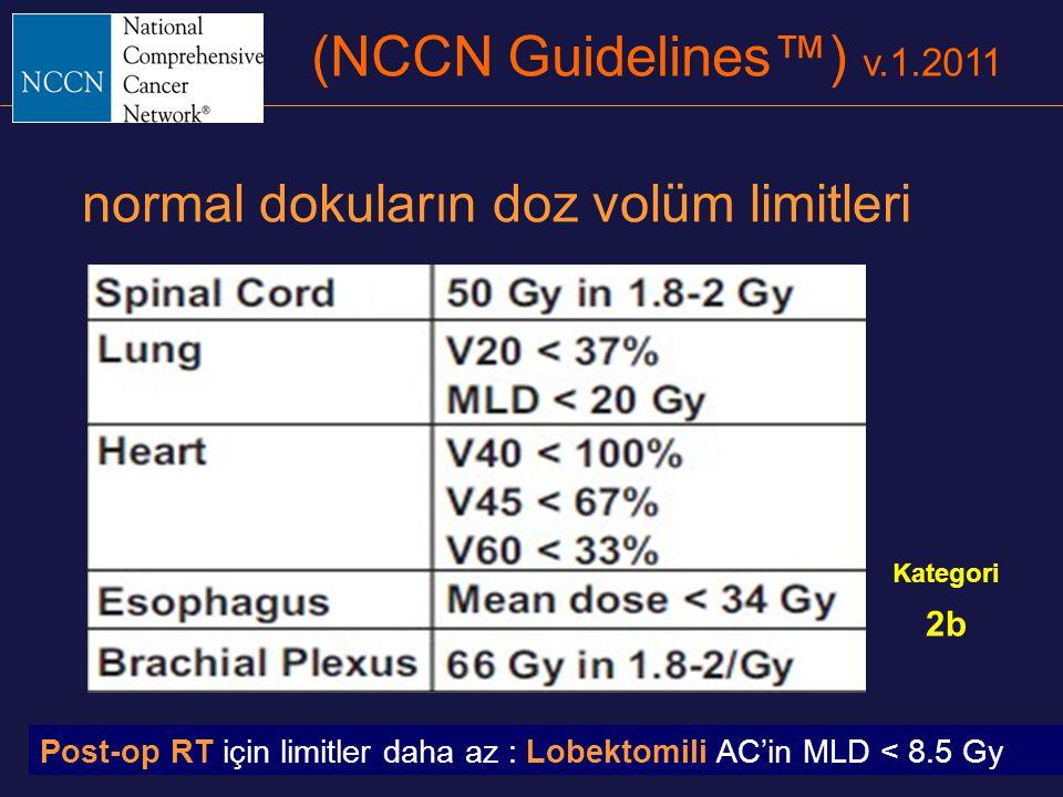 normal dokuların doz volüm limitleri Kategori 2b Post-op RT için limitler daha az : Lobektomili AC'in MLD < 8.5 Gy (NCCN Guidelines™) v.1.2011