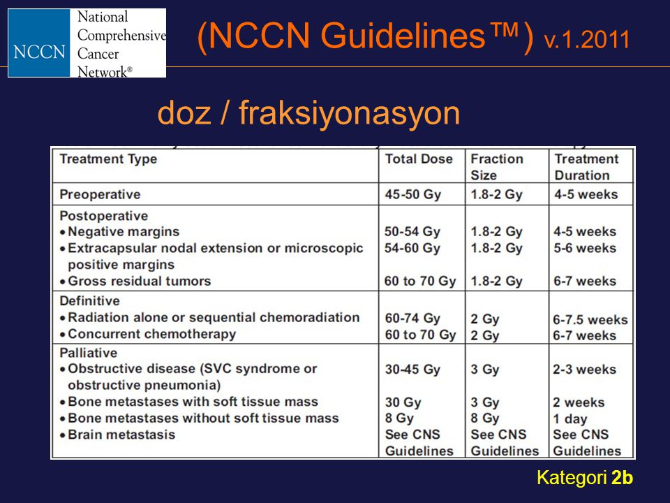 doz / fraksiyonasyon (NCCN Guidelines™) v.1.2011 Kategori 2b