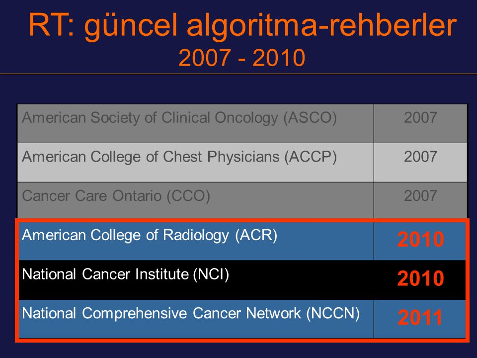 RT: güncel algoritma-rehberler 2007 - 2010 American Society of Clinical Oncology (ASCO)2007 American College of Chest Physicians (ACCP)2007 Cancer Car