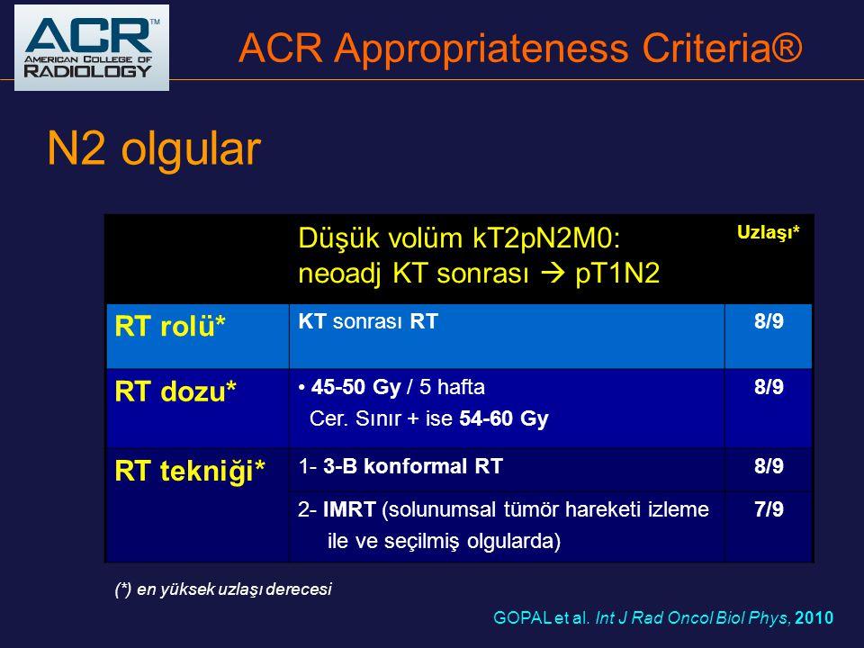 İyi performanslı N3 olgular T2-3-4 N3M0 Uzlaşı* RT rolü* 1- eşzamanlı KRT9/9 2- postobstrüktif pnömoni varsa RT ± BRT  KT8/9 2- eş zamanlı haftalık Carbo-Taxol + RT  KT5/9 RT dozu* 1- Definitif : 60-70 Gy / 6-7 hafta9/9 2- seçilmiş olgularda özenli dozimetri ile 74 Gy6/9 RT tekniği* 1- 3-B konformal RT8/9 2- IMRT (solunumsal tümör hareketi izleme ile ve seçilmiş olgularda) 7/9 GEWANTER et al.