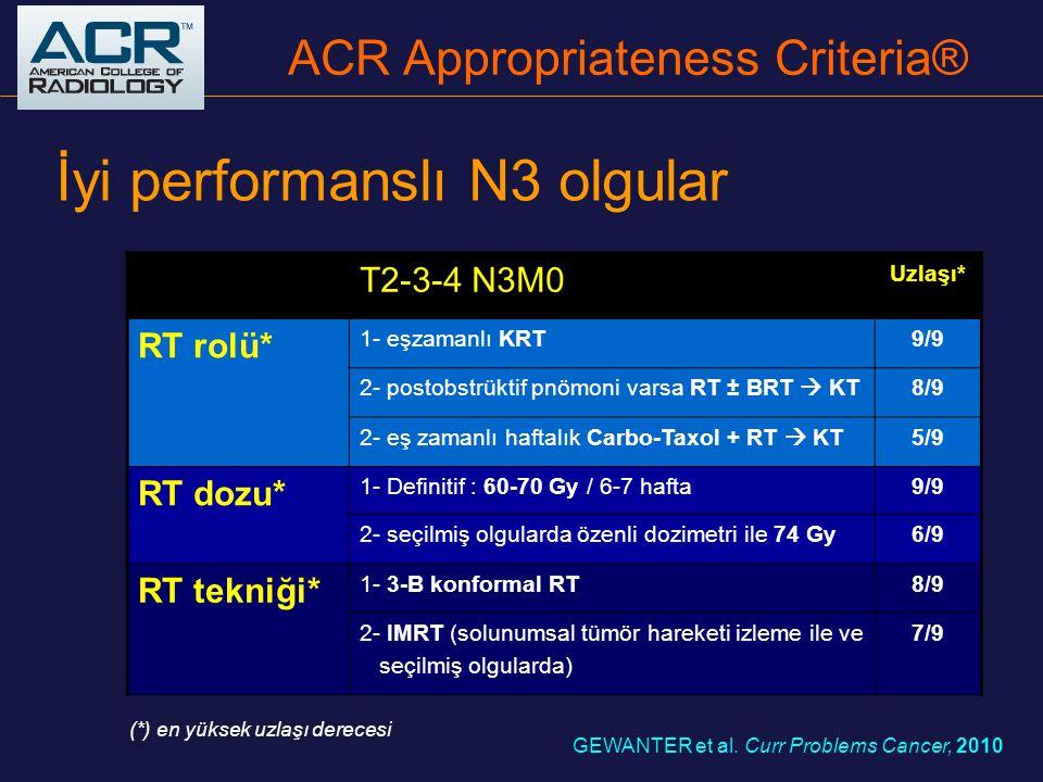 Medikal inop olgular kT1N0M0; medikal inop Uzlaşı* RT rolü* Sadece eksternal RT9/9 RT dozu* 1- SBRT ile Hipofraksiyonasyon ( 3 x 20 Gy veya 4 X 12.5 Gy) 9/9 2- SBRT kullanılmayacaksa 66-74 Gy7/9 RT tekniği* 1- SBRT9/9 2- proton tedavisi9/9 3- IMRT8/9 4- 3-B konformal RT7/9 (*) en yüksek uzlaşı derecesi GEWANTER et al.