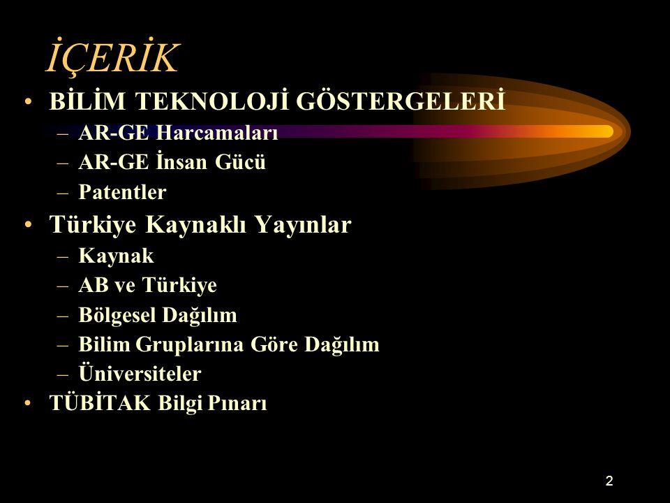 13 ICT Patent Sayısı ÜlkePatent Sayısı Türkiye4 OECD Ülkeleri14780 AB5691 ABD4356 POLONYA1 KORE268 YUNANİSTAN4 JAPONYA3159 İSPANYA48