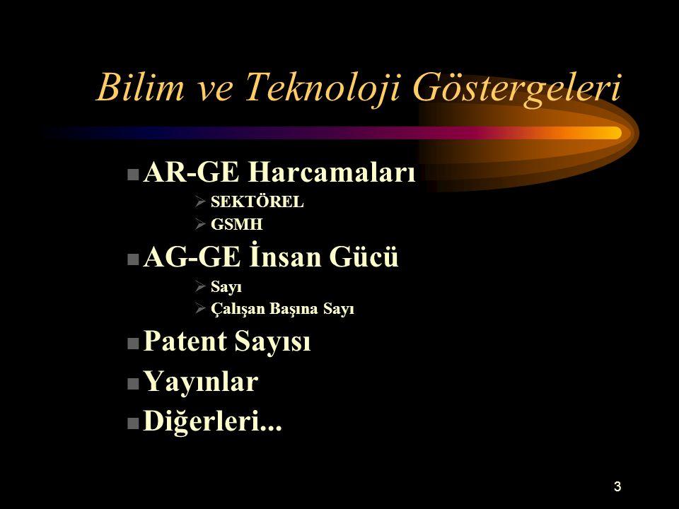4 AR-GE HARCAMALARI