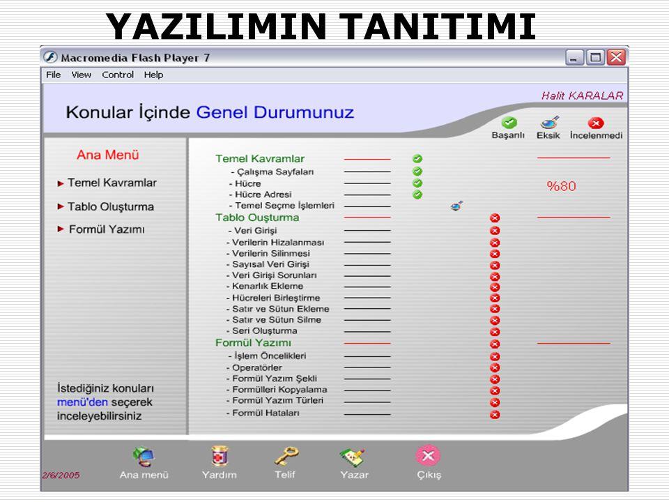 31.01.2007-02.02.2007 (AB'07-Kütahya)Okut.Halit KARALAR ve Dr. Yaşar SARI (Muğla Üniv.) 18 YAZILIMIN TANITIMI