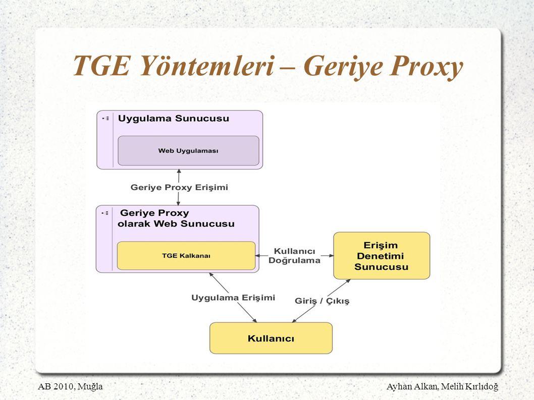 AB 2010, MuğlaAyhan Alkan, Melih Kırlıdoğ TGE Yöntemleri – Geriye Proxy