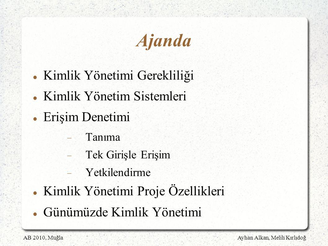 AB 2010, MuğlaAyhan Alkan, Melih Kırlıdoğ Ajanda Kimlik Yönetimi Gerekliliği Kimlik Yönetim Sistemleri Erişim Denetimi  Tanıma  Tek Girişle Erişim  Yetkilendirme Kimlik Yönetimi Proje Özellikleri Günümüzde Kimlik Yönetimi