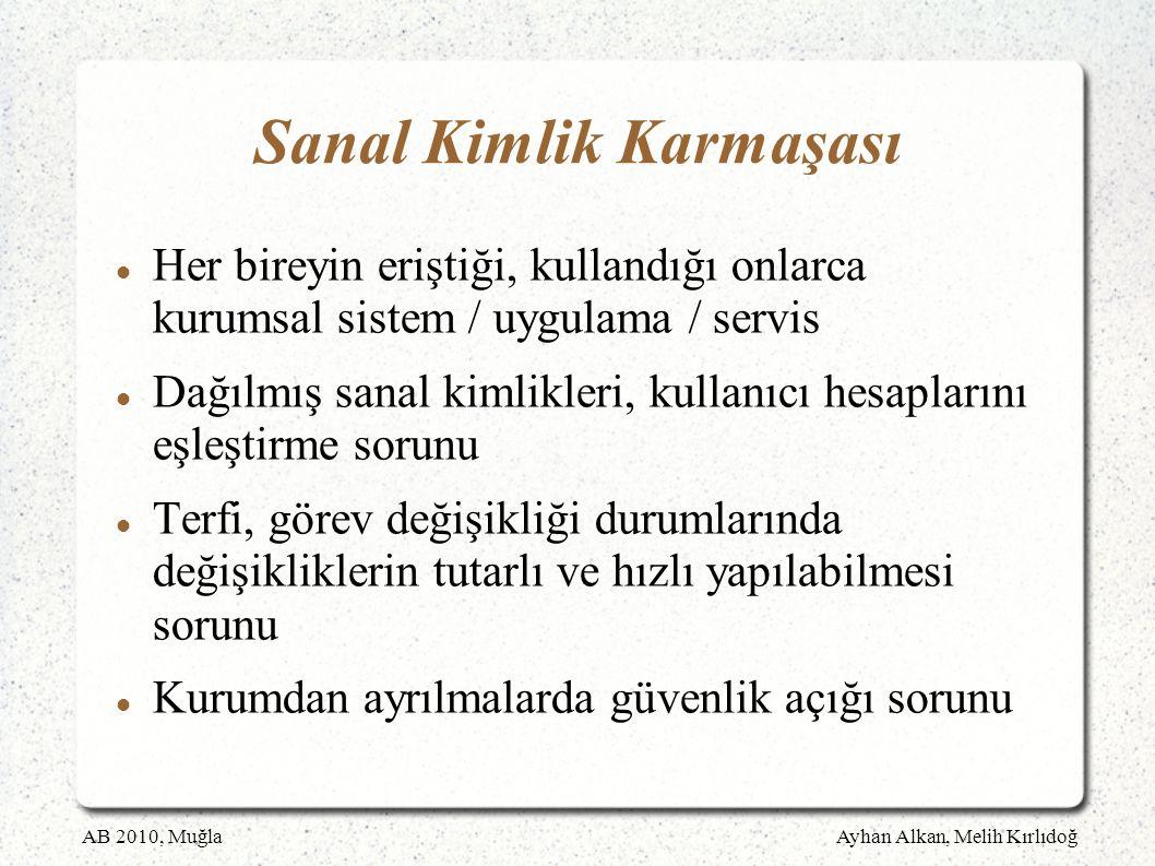 AB 2010, MuğlaAyhan Alkan, Melih Kırlıdoğ Kimlik Yönetim Sistemleri (KYS)