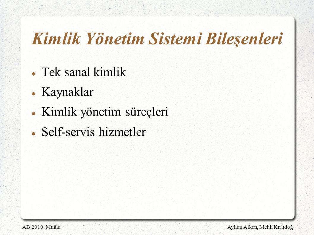 AB 2010, MuğlaAyhan Alkan, Melih Kırlıdoğ Kimlik Yönetim Sistemi Bileşenleri Tek sanal kimlik Kaynaklar Kimlik yönetim süreçleri Self-servis hizmetler