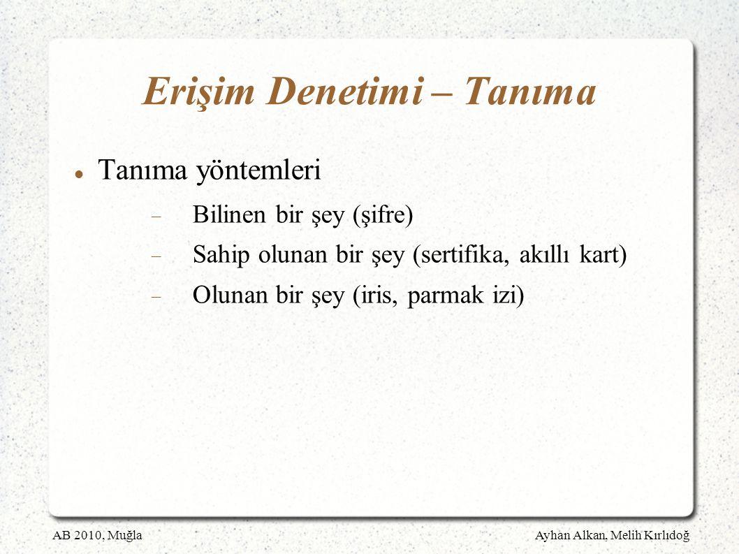 AB 2010, MuğlaAyhan Alkan, Melih Kırlıdoğ Tek Girişle Erişim (TGE)