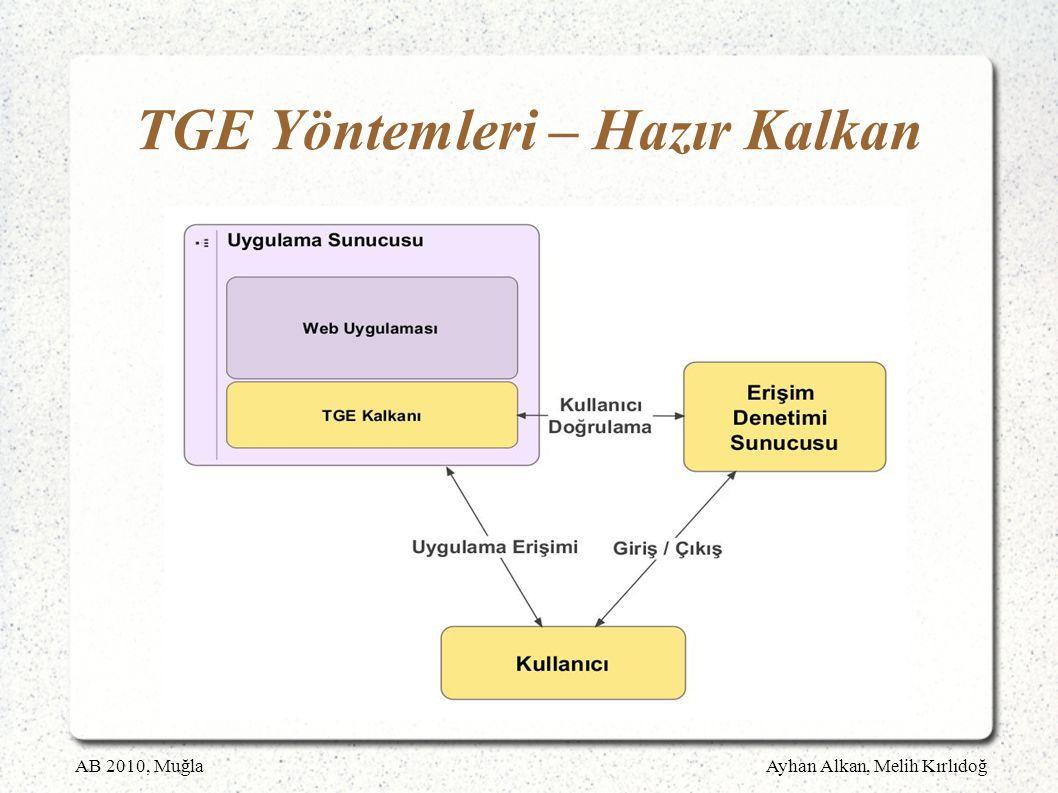 AB 2010, MuğlaAyhan Alkan, Melih Kırlıdoğ TGE Yöntemleri – Hazır Kalkan