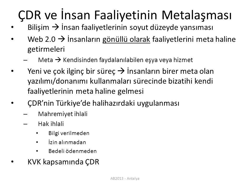 AB2013 - Antalya ÇDR ve İnsan Faaliyetinin Metalaşması Bilişim  İnsan faaliyetlerinin soyut düzeyde yansıması Web 2.0  İnsanların gönüllü olarak faaliyetlerini meta haline getirmeleri – Meta  Kendisinden faydalanılabilen eşya veya hizmet Yeni ve çok ilginç bir süreç  İnsanların birer meta olan yazılımı/donanımı kullanmaları sürecinde bizatihi kendi faaliyetlerinin meta haline gelmesi ÇDR'nin Türkiye'de halihazırdaki uygulanması – Mahremiyet ihlali – Hak ihlali Bilgi verilmeden İzin alınmadan Bedeli ödenmeden KVK kapsamında ÇDR