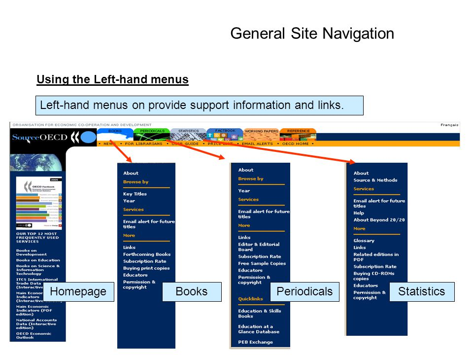 Using the Left-hand menus Left-hand menus on provide support information and links.