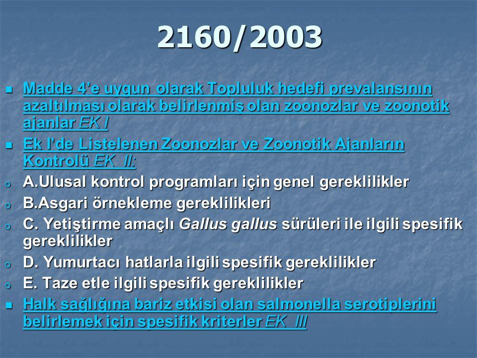 2160/2003 Madde 4'e uygun olarak Topluluk hedefi prevalansının azaltılması olarak belirlenmiş olan zoonozlar ve zoonotik ajanlar EK I Madde 4'e uygun