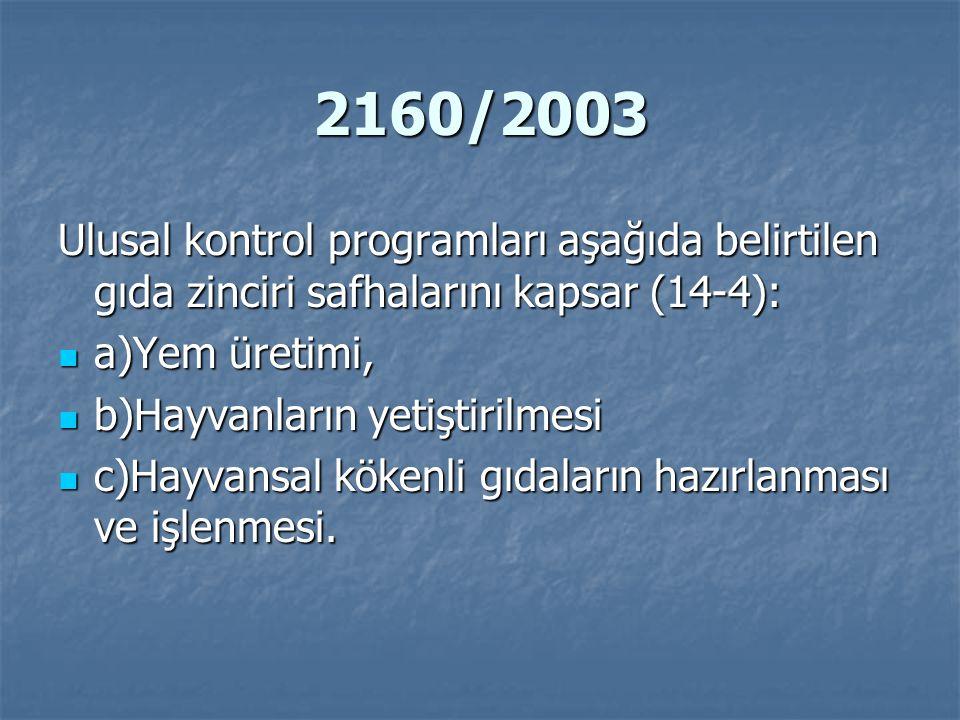 2160/2003 Ulusal kontrol programları aşağıda belirtilen gıda zinciri safhalarını kapsar (14-4): a)Yem üretimi, a)Yem üretimi, b)Hayvanların yetiştiril