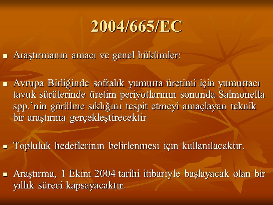 2004/665/EC Araştırmanın amacı ve genel hükümler: Avrupa Birliğinde sofralık yumurta üretimi için yumurtacı tavuk sürülerinde üretim periyotlarının so