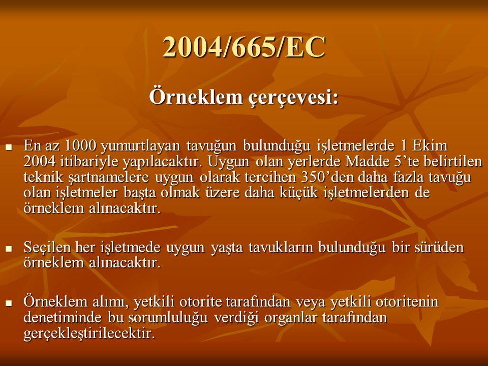 2004/665/EC Örneklem çerçevesi: En az 1000 yumurtlayan tavuğun bulunduğu işletmelerde 1 Ekim 2004 itibariyle yapılacaktır. Uygun olan yerlerde Madde 5
