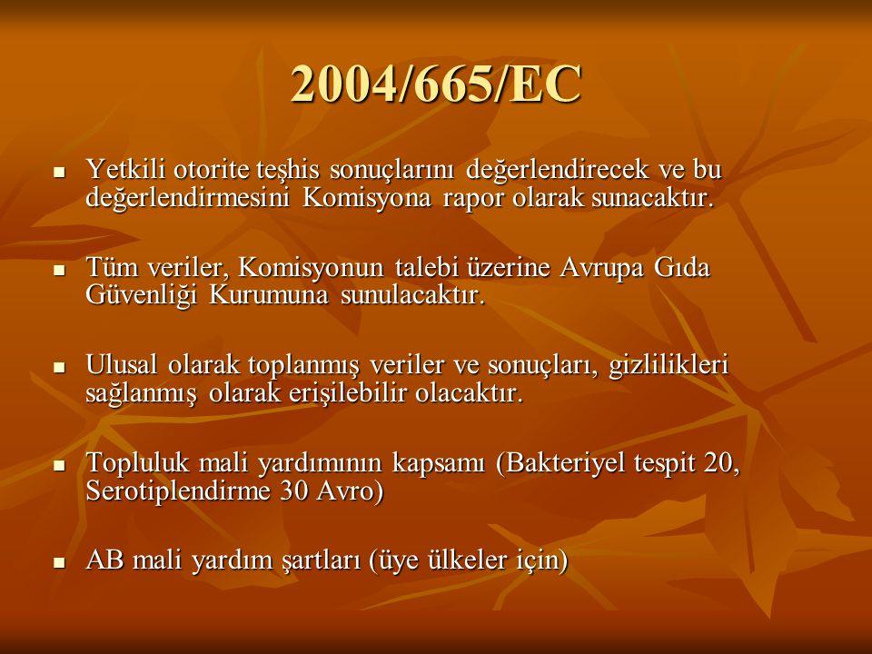 2004/665/EC Yetkili otorite teşhis sonuçlarını değerlendirecek ve bu değerlendirmesini Komisyona rapor olarak sunacaktır. Tüm veriler, Komisyonun tale