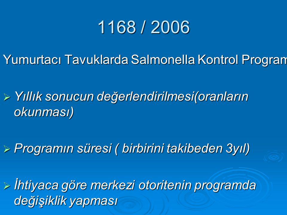 1168 / 2006 Yumurtacı Tavuklarda Salmonella Kontrol Programı YYYYıllık sonucun değerlendirilmesi(oranların okunması) PPPProgramın süresi ( bir