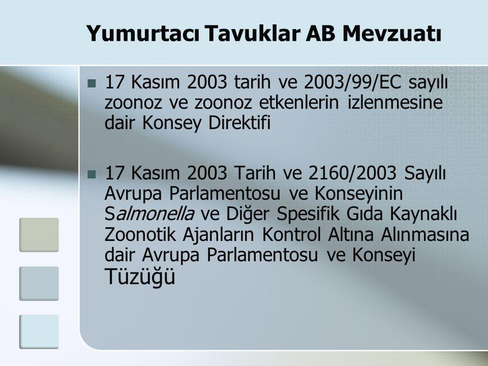 Yumurtacı Tavuklar AB Mevzuatı 17 Kasım 2003 tarih ve 2003/99/EC sayılı zoonoz ve zoonoz etkenlerin izlenmesine dair Konsey Direktifi 17 Kasım 2003 Ta