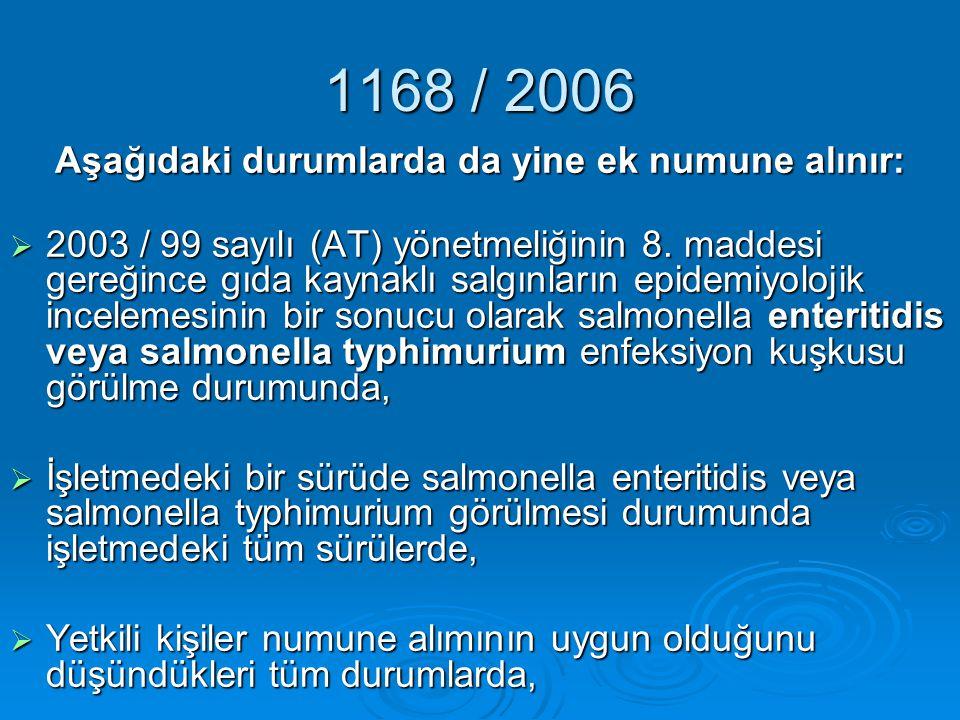 Aşağıdaki durumlarda da yine ek numune alınır: 2222003 / 99 sayılı (AT) yönetmeliğinin 8. maddesi gereğince gıda kaynaklı salgınların epidemiyoloj