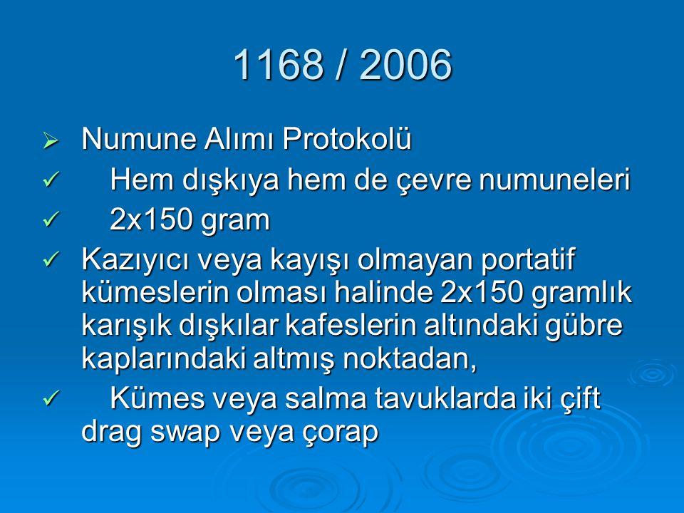 NNNNumune Alımı Protokolü Hem dışkıya hem de çevre numuneleri 2x150 gram Kazıyıcı veya kayışı olmayan portatif kümeslerin olması halinde 2x150 gra