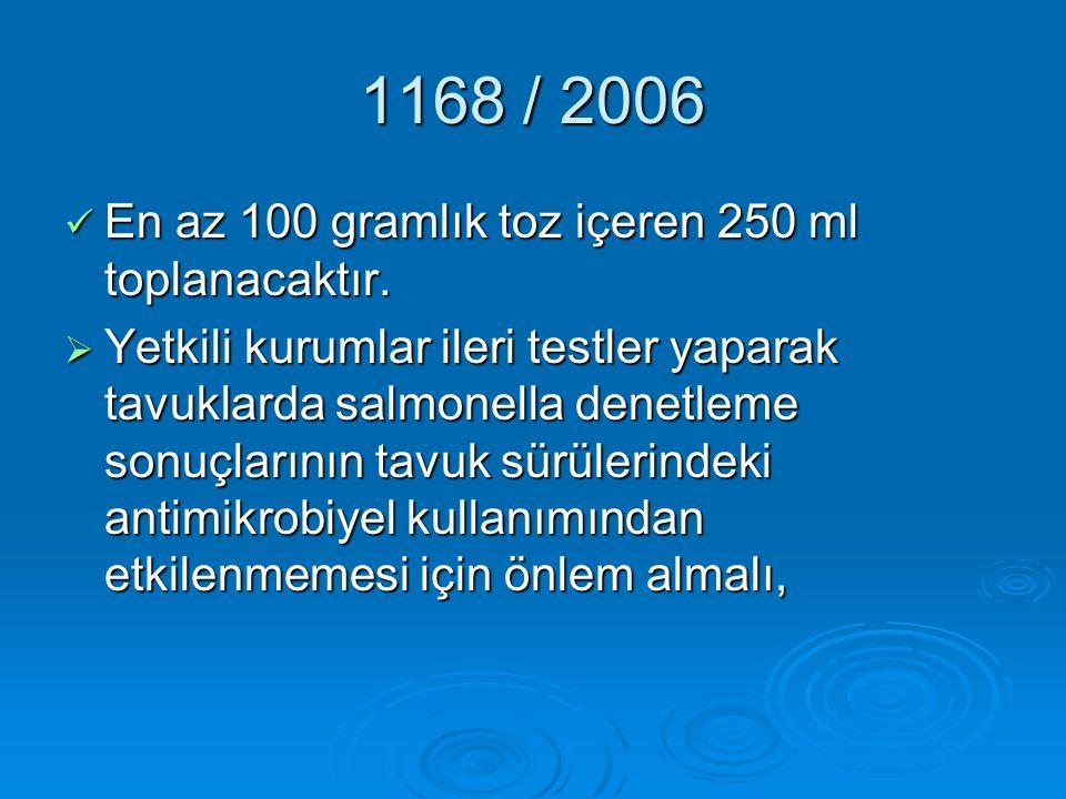 En az 100 gramlık toz içeren 250 ml toplanacaktır. En az 100 gramlık toz içeren 250 ml toplanacaktır.  Yetkili kurumlar ileri testler yaparak tavukla