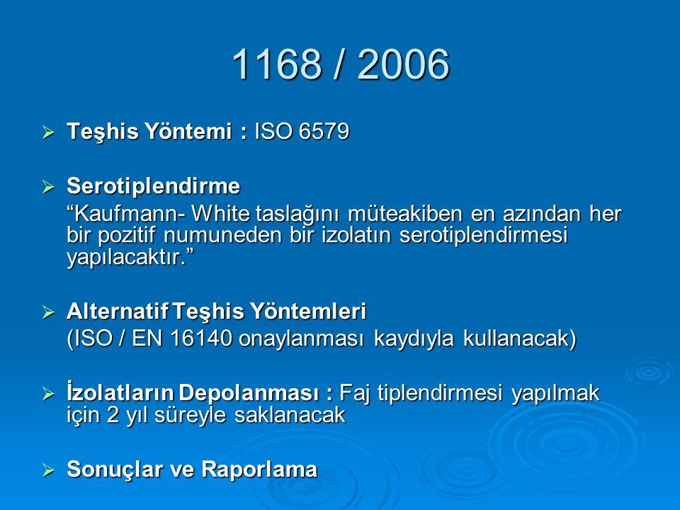 """TTTTeşhis Yöntemi : ISO 6579 SSSSerotiplendirme """"Kaufmann- White taslağını müteakiben en azından her bir pozitif numuneden bir izolatın seroti"""