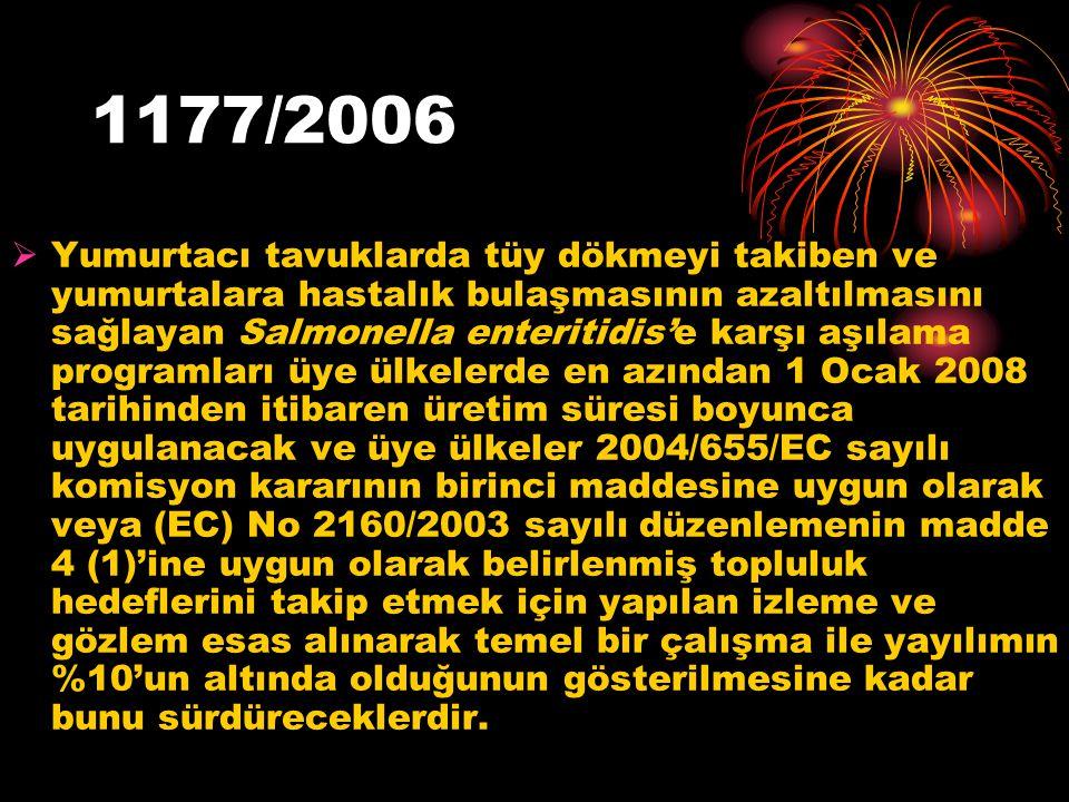 1177/2006  Yumurtacı tavuklarda tüy dökmeyi takiben ve yumurtalara hastalık bulaşmasının azaltılmasını sağlayan Salmonella enteritidis'e karşı aşılam
