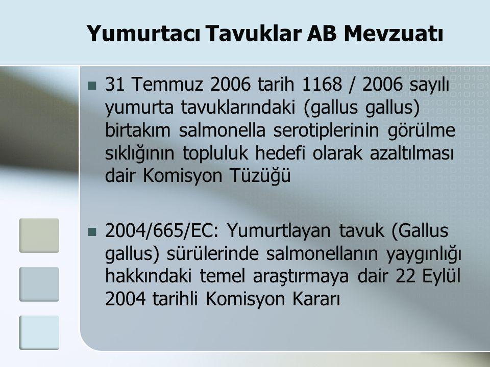 Yumurtacı Tavuklar AB Mevzuatı 31 Temmuz 2006 tarih 1168 / 2006 sayılı yumurta tavuklarındaki (gallus gallus) birtakım salmonella serotiplerinin görül
