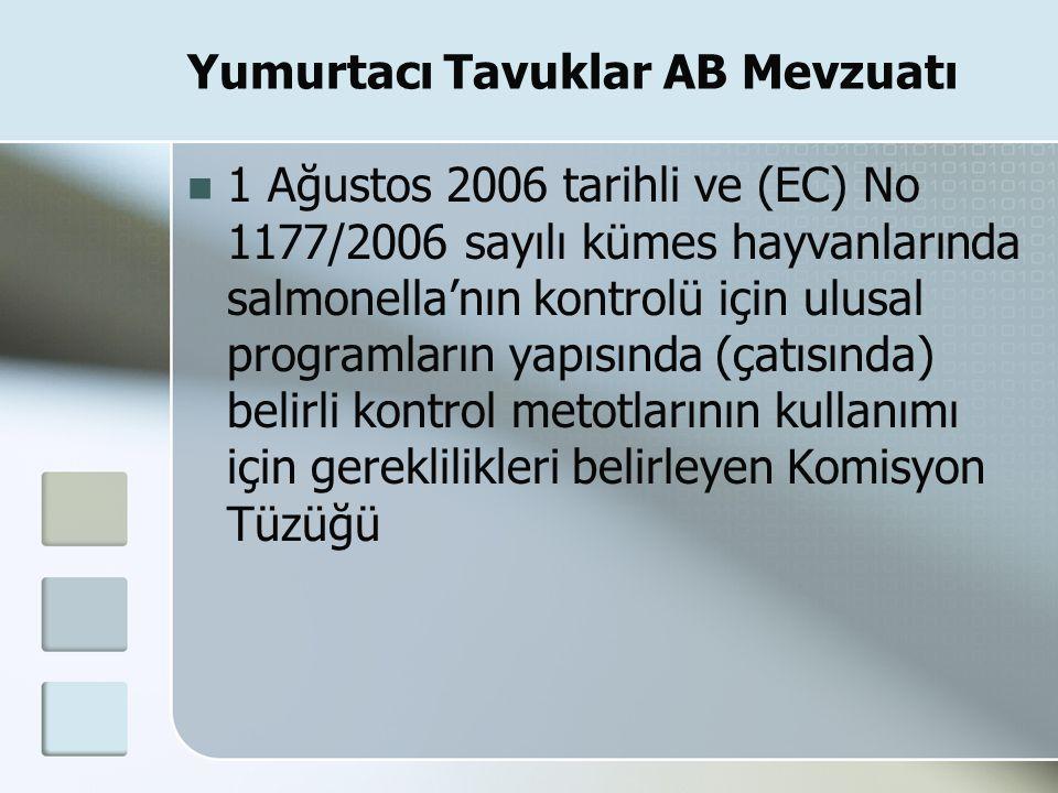 Yumurtacı Tavuklar AB Mevzuatı 1 Ağustos 2006 tarihli ve (EC) No 1177/2006 sayılı kümes hayvanlarında salmonella'nın kontrolü için ulusal programların