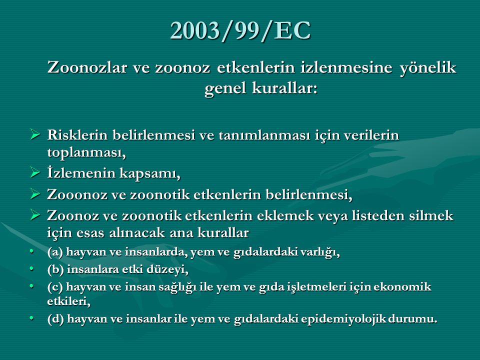 2003/99/EC  Zoonoz ve zoonoz etkenlerin izlenmesi ile ilgili detaylı kurallar (a) izlemenin kapsadığı hayvan popülasyonları veya altpopülasyonları veya gıda zinciri aşamaları,(a) izlemenin kapsadığı hayvan popülasyonları veya altpopülasyonları veya gıda zinciri aşamaları, (b) toplanacak olan verinin özelliği ve tipi,(b) toplanacak olan verinin özelliği ve tipi, (c) vaka tanımları,(c) vaka tanımları, (d) kullanılacak olan örnek şemaları,(d) kullanılacak olan örnek şemaları, (e) testlerde kullanılacak olan analiz yöntemleri,(e) testlerde kullanılacak olan analiz yöntemleri, (f) yerel, bölgesel ve merkezi birimler arasındaki bildirim kılavuzu dahil, bildirim sıklığı(f) yerel, bölgesel ve merkezi birimler arasındaki bildirim kılavuzu dahil, bildirim sıklığı  İzlemesi yapılacak önemli zoonozlar ve zoonotik etkenler,