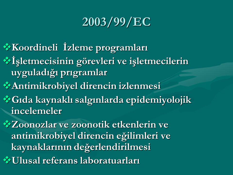 2160/2003 Zoonozlar ve zoonotik ajanların prevalansını azaltmak için hedefler Zoonozlar ve zoonotik ajanların prevalansını azaltmak için hedefler Zoonozlar ve zoonotik ajanların prevalansını azaltmak için hedefler Zoonozlar ve zoonotik ajanların prevalansını azaltmak için hedefler Yetkili Otoriteler Yetkili Otoriteler Topluluk içi ticaret Topluluk içi ticaret Üçüncü ülkelerden ithalat (Madde 10) Üçüncü ülkelerden ithalat (Madde 10) Laboratuarlar Laboratuarlar Ulusal kontrol programları Ulusal kontrol programları Ulusal Kontrol Programlarının Onaylanması Ulusal Kontrol Programlarının Onaylanması İşletmecilerinin kendilerinin yaptığı kontrol programları İşletmecilerinin kendilerinin yaptığı kontrol programları Özel kontrol metodları Özel kontrol metodları Referans laboratuarları Referans laboratuarları