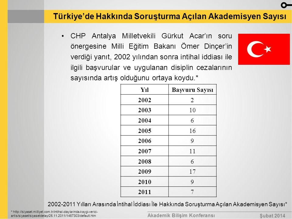 Akademik Bilişim Konferansı Şubat 2014 Türkiye'de Hakkında Soruşturma Açılan Akademisyen Sayısı CHP Antalya Milletvekili Gürkut Acar'ın soru önergesin