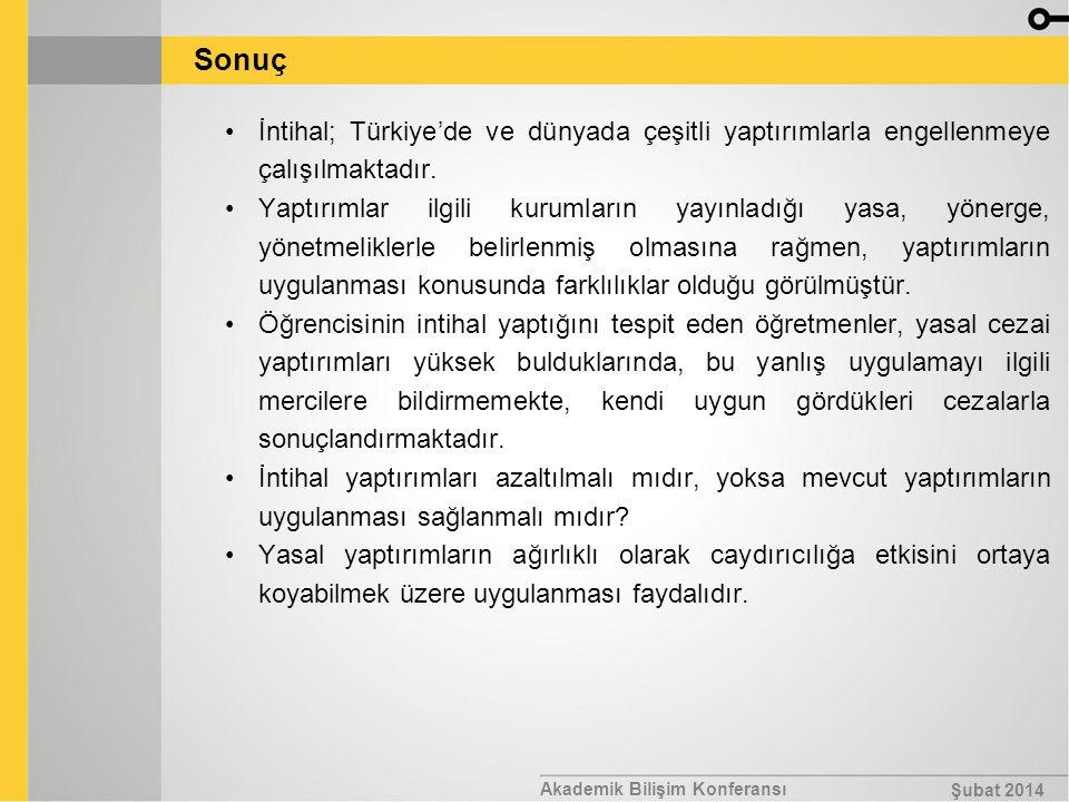 Akademik Bilişim Konferansı Şubat 2014 Sonuç İntihal; Türkiye'de ve dünyada çeşitli yaptırımlarla engellenmeye çalışılmaktadır. Yaptırımlar ilgili kur